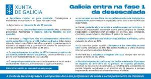 GALICIA FASE 1