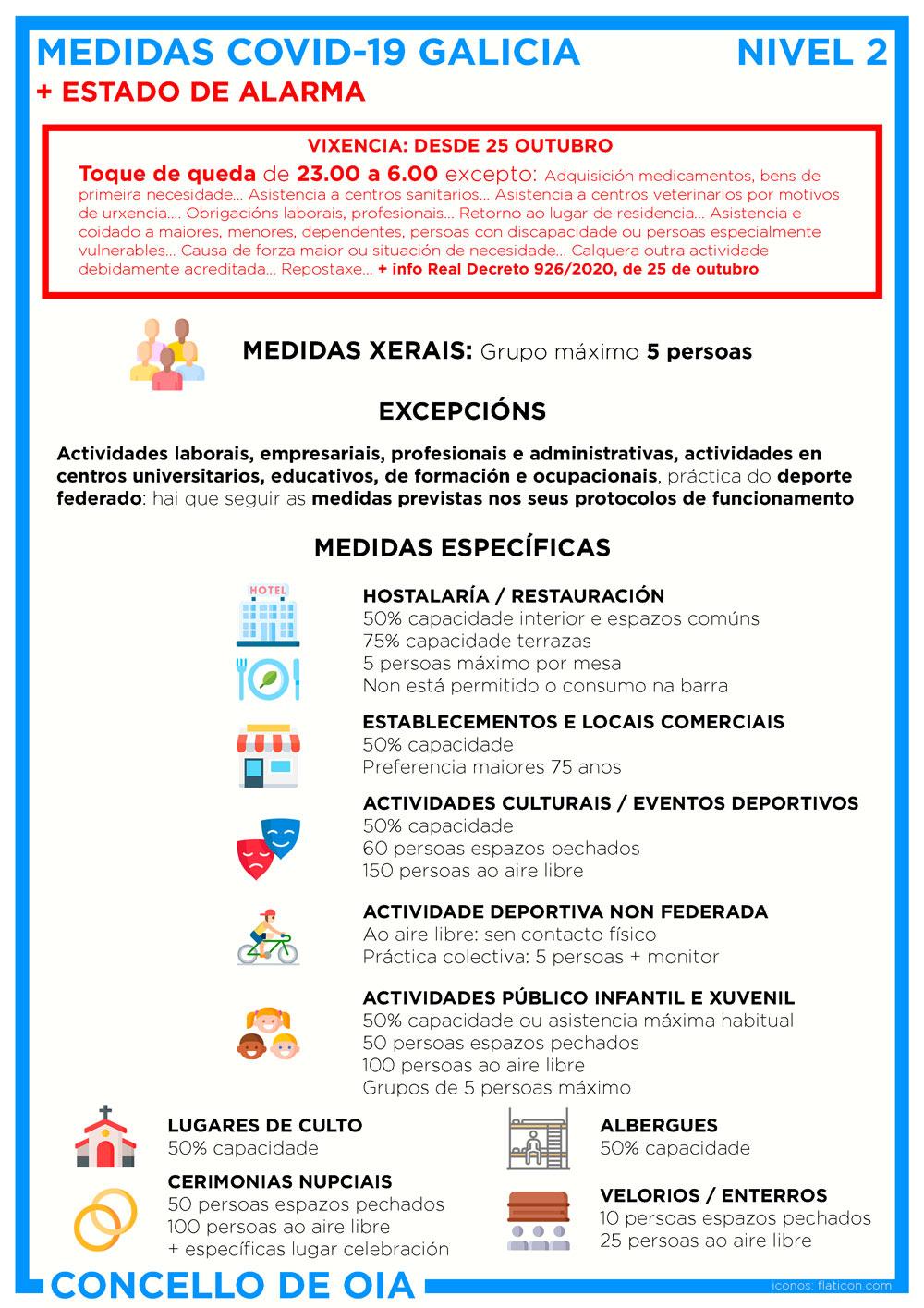 COVID-19: Nivel 2 en toda galicia + Estado de alarma