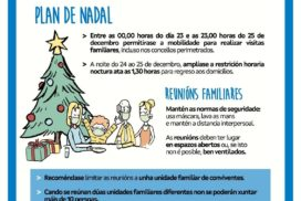 COVID-19: Plan de Nadal